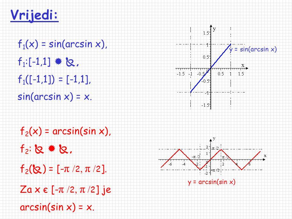 Vrijedi: f1(x) = sin(arcsin x), f1:[-1,1]  , f1([-1,1]) = [-1,1],